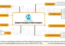 Qiming Drum Accessories Products Category