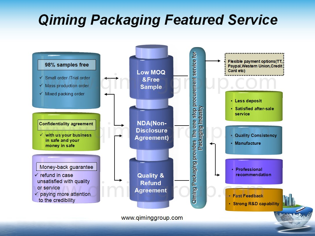 tangshan qiming packaging featured service