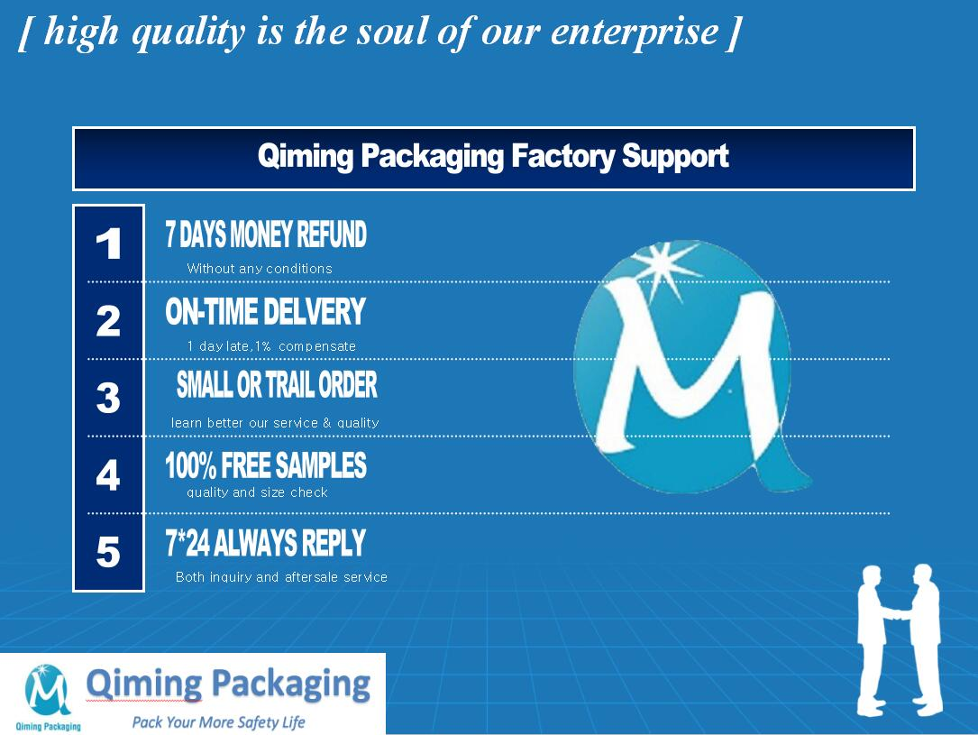 qiming packaging service qiminggroup